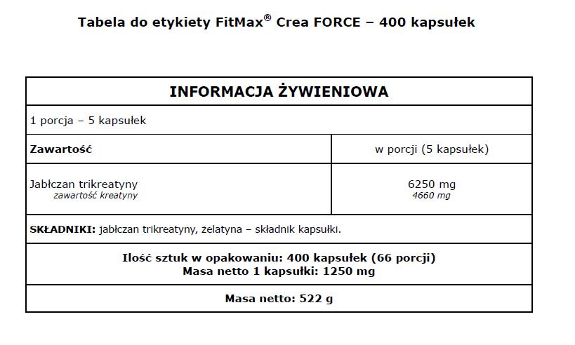 CreaForce-tabela