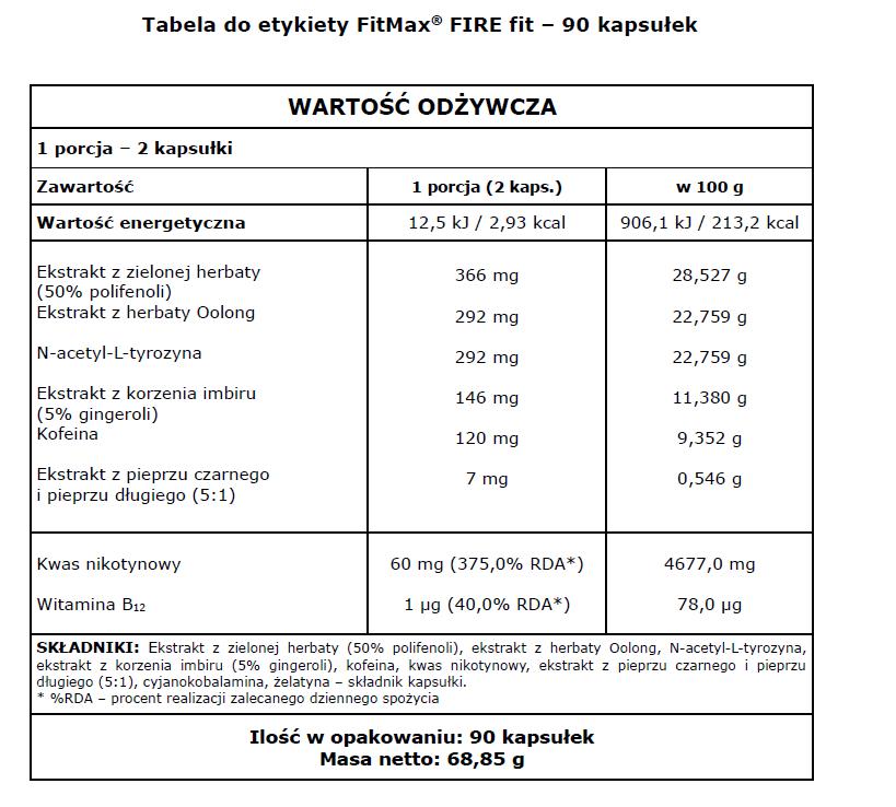 FireFit tabela