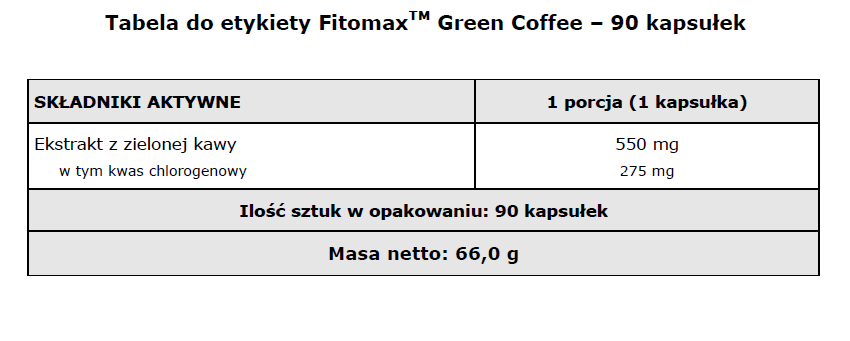 Fitomax GreenCoffee