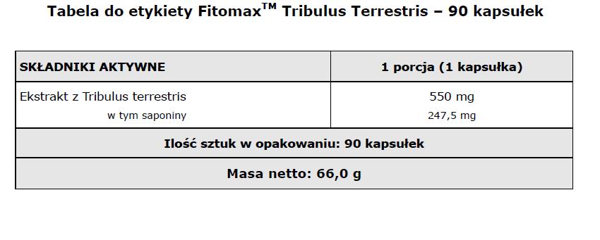 Fitomax Tribulus Terrestris-tabela