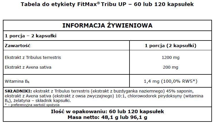 Tribu Up-tabela